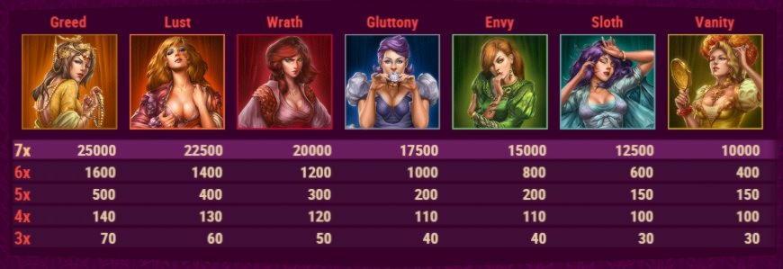 885% Match Bonus at Mansion Casino