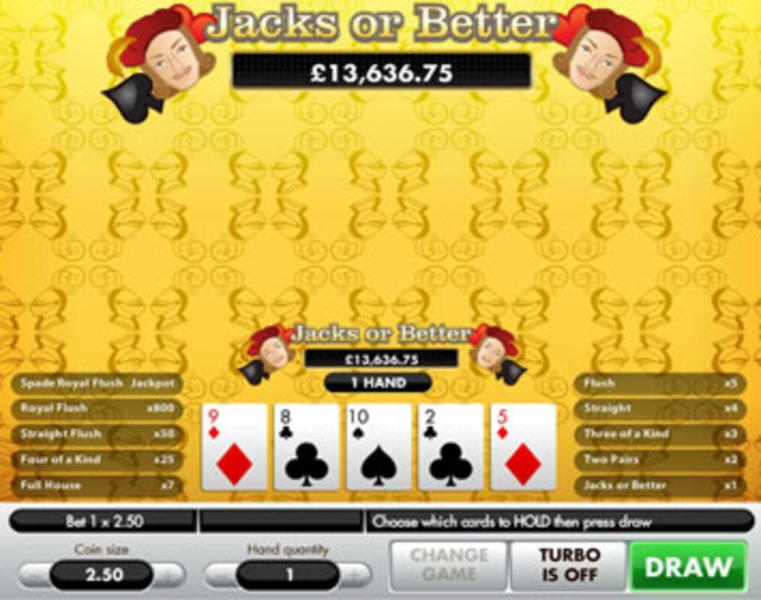 170 Free Spins Casino at Mobile Bet Casino